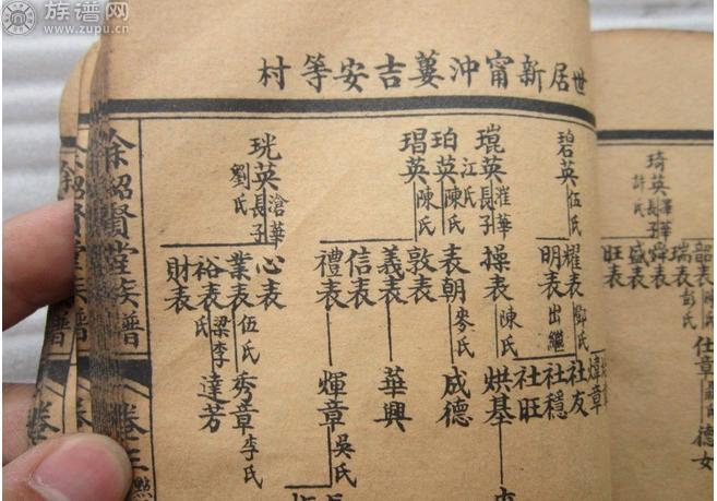 传统纸质族谱