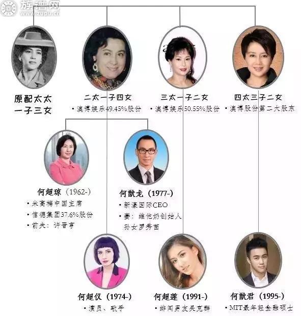 香港关于赌的电视剧_赌王家族真是奇人辈出 豪门恩怨比电视剧还精彩数倍